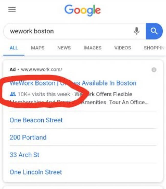 Site Visits Google Ads Extension
