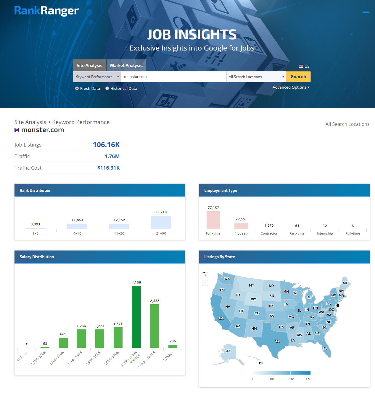 The Google for Jobs Insights Tool
