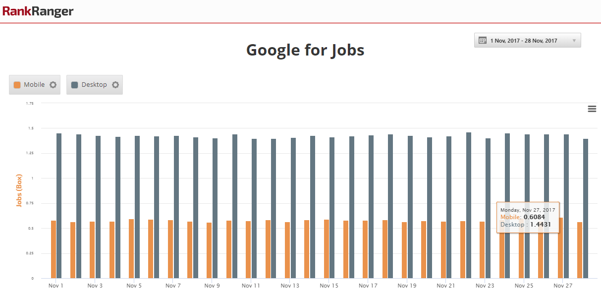SERP Display Data - Google for Jobs