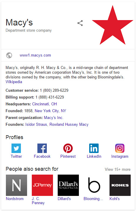 Macy's Corporate Knowledge Panel