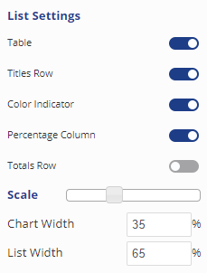 select Analytics List settings