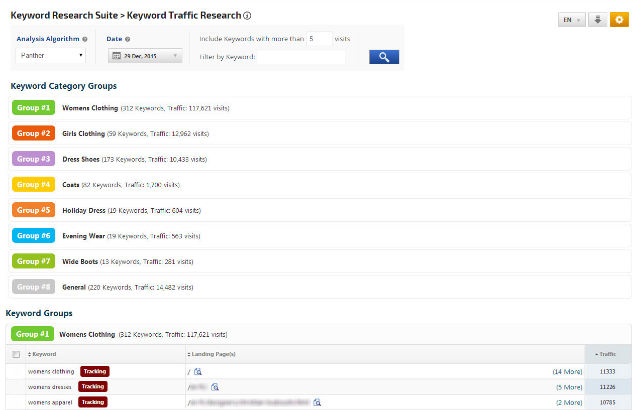 Keyword Traffic Research