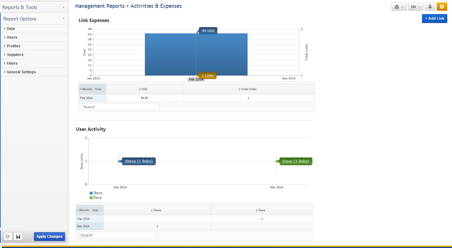 Monthly Backlink Activity by User