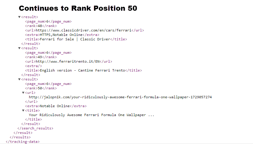 Top 50 Landing Pages with Result types Indicators