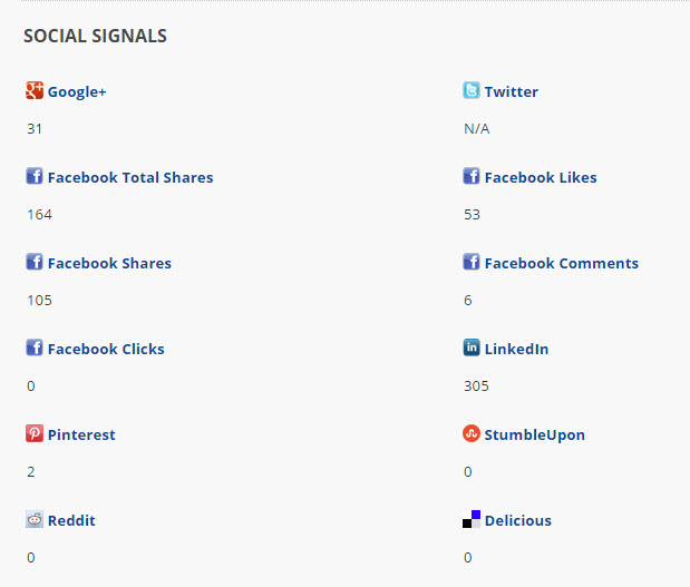 Link source page social signals