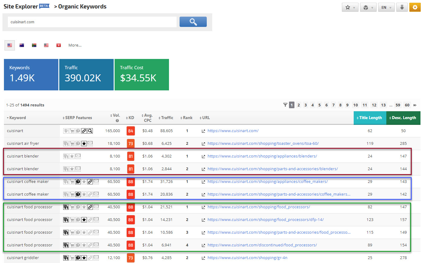 view multiple landing pages per keyword