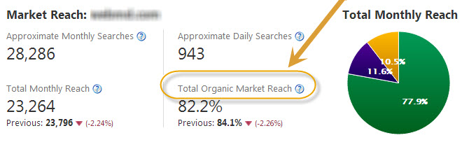 Customize the Market Reach Metric name
